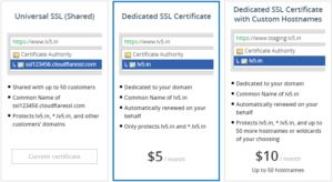 CloudFlare付費SSL選項